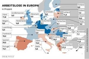 Arbeitslose in Europa - EU