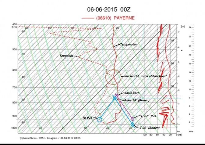 Wetter 6.6.15 Emagramm 00Z 1. Interpretation