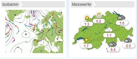 Wetterdaten; meteonews